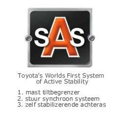 Toyota S.A.S.